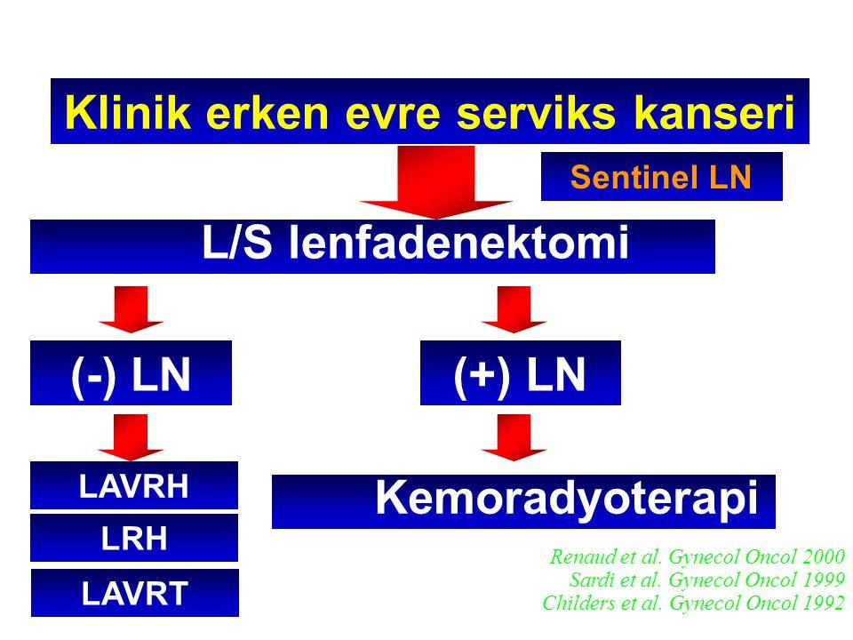 Klinik erken evre serviks kanseri L/S lenfadenektomi (+) LN Kemoradyoterapi Renaud et al.