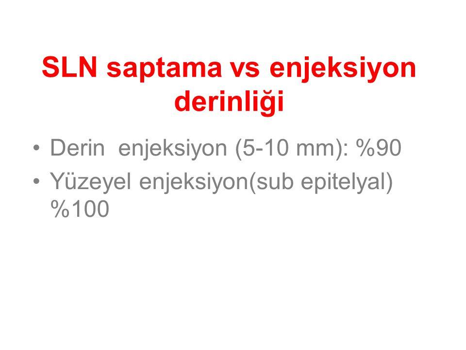 SLN saptama vs enjeksiyon derinliği Derin enjeksiyon (5-10 mm): %90 Yüzeyel enjeksiyon(sub epitelyal) %100