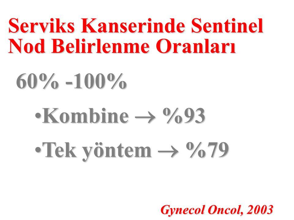 Serviks Kanserinde Sentinel Nod Belirlenme Oranları 60% -100% Kombine  %93Kombine  %93 Tek yöntem  %79Tek yöntem  %79 Gynecol Oncol, 2003