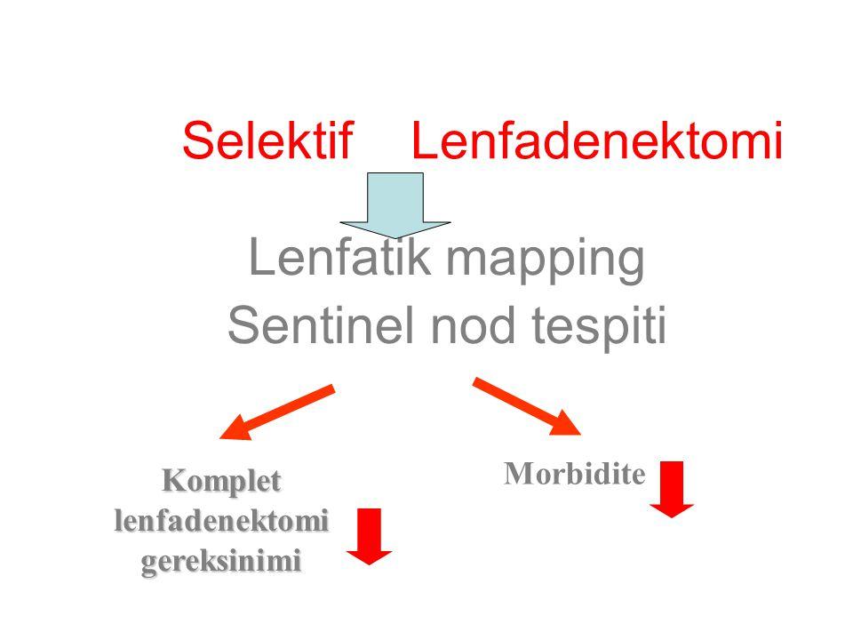 Lenfatik mapping Sentinel nod tespiti Komplet lenfadenektomi gereksinimi Morbidite Selektif Lenfadenektomi