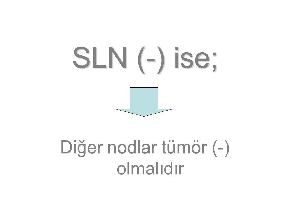 SONUÇLAR-II Vulva Kanserlerinde : Histolojik olarak (+) SN tespit edildiğinde Komplet inguinofemoral lenfadenektomi yapılmalıdır.