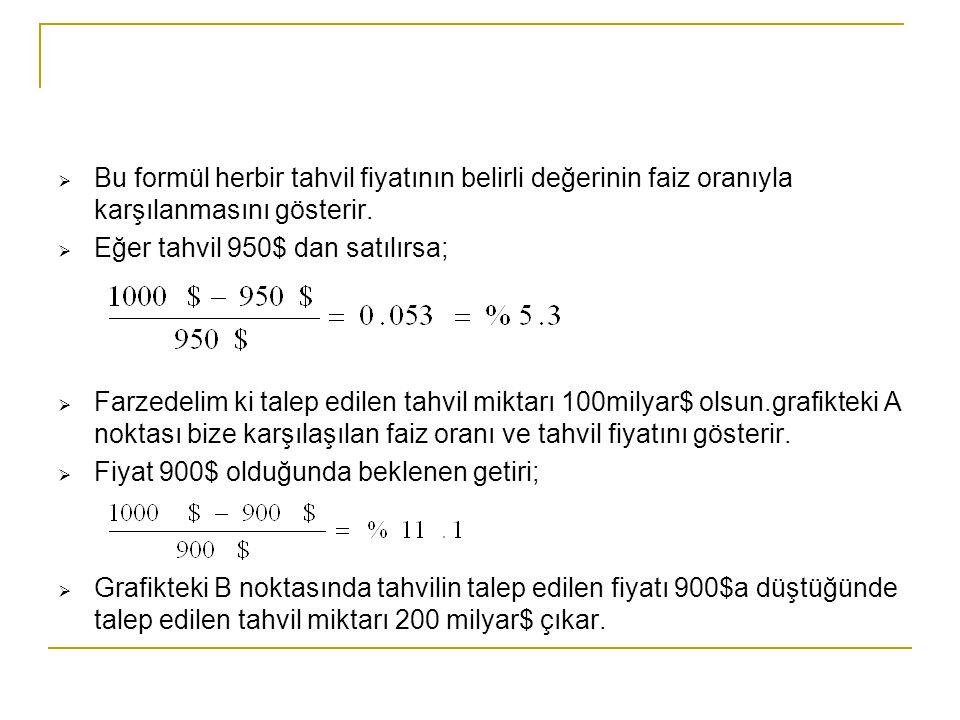  Bu formül herbir tahvil fiyatının belirli değerinin faiz oranıyla karşılanmasını gösterir.  Eğer tahvil 950$ dan satılırsa;  Farzedelim ki talep e