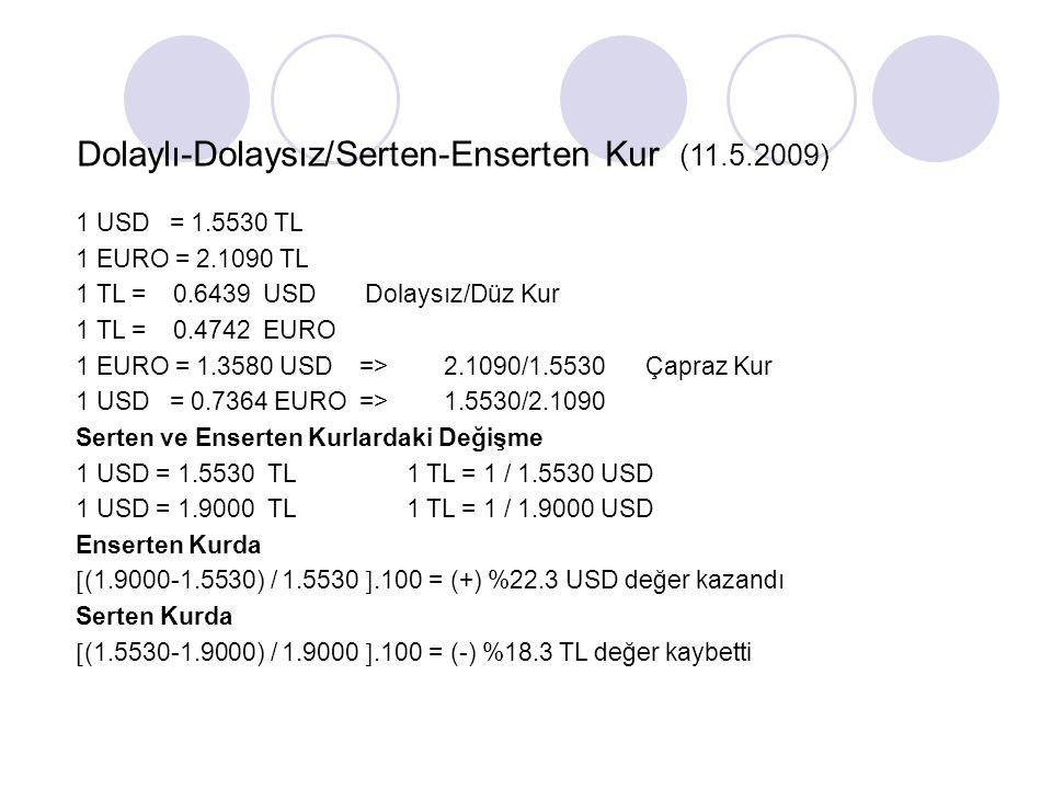 Dolaylı-Dolaysız/Serten-Enserten Kur (11.5.2009) 1 USD = 1.5530 TL 1 EURO = 2.1090 TL 1 TL = 0.6439 USD Dolaysız/Düz Kur 1 TL = 0.4742 EURO 1 EURO = 1