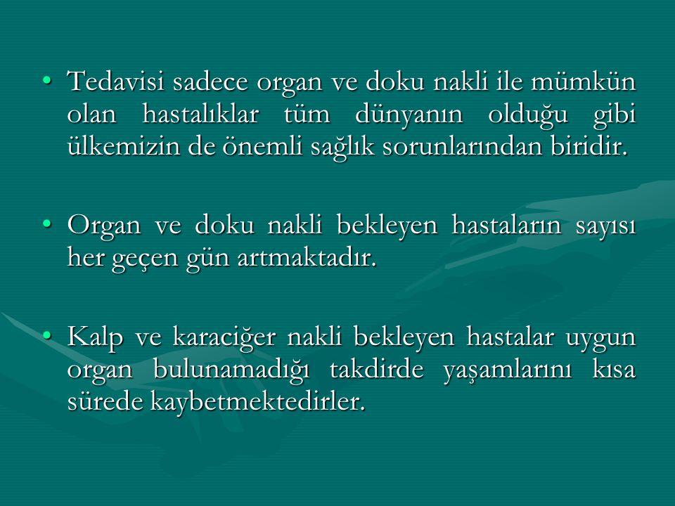 Organ bağışında bulunabilmek için; organ bağış senedini iki tanık huzurunda doldurup imzalamak yeterlidir.Organ bağışında bulunabilmek için; organ bağış senedini iki tanık huzurunda doldurup imzalamak yeterlidir.