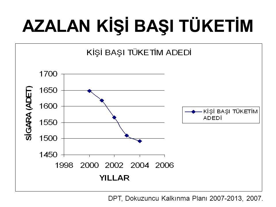 AZALAN KİŞİ BAŞI TÜKETİM DPT, Dokuzuncu Kalkınma Planı 2007-2013, 2007.