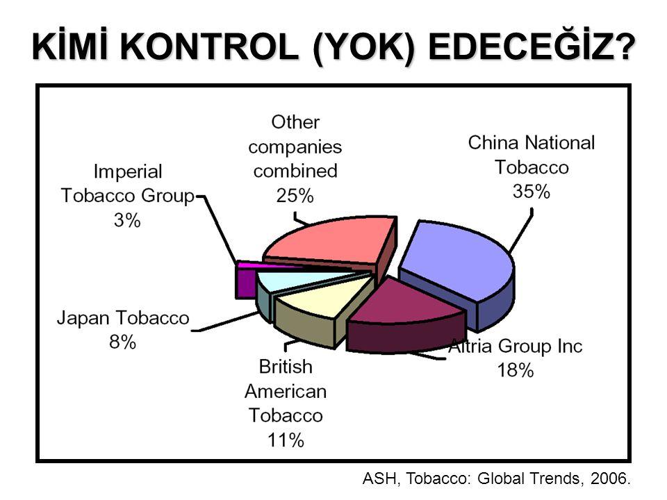 ASH, Tobacco: Global Trends, 2006. KİMİ KONTROL (YOK) EDECEĞİZ?