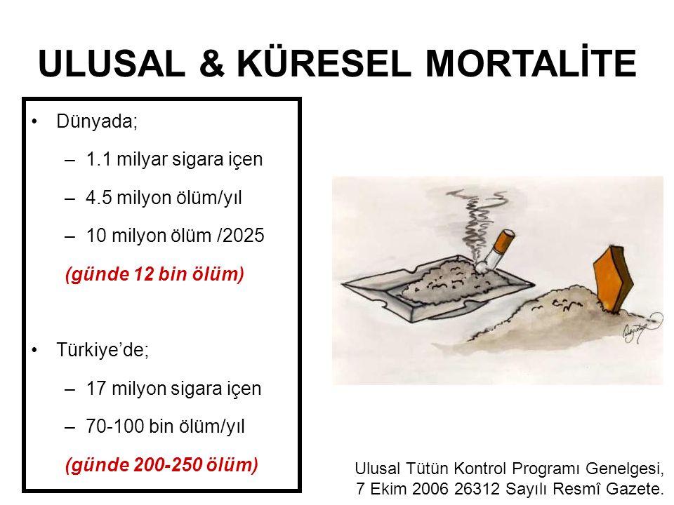 WHO Report on the Global Tobacco Epidemic, 2008. TÜTÜN: ALTI TEMEL ÖLÜM NEDENİ