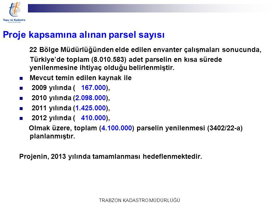 TRABZON KADASTRO MÜDÜRLÜĞÜ Proje kapsamına alınan parsel sayısı 22 Bölge Müdürlüğünden elde edilen envanter çalışmaları sonucunda, Türkiye'de toplam (