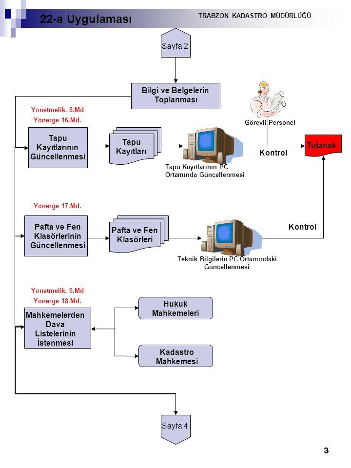 3 Sayfa 2 Bilgi ve Belgelerin Toplanması Tapu Kayıtlarının Güncellenmesi Tapu Kayıtlarının PC Ortamında Güncellenmesi Tapu Kayıtları Kontrol Tutanak G