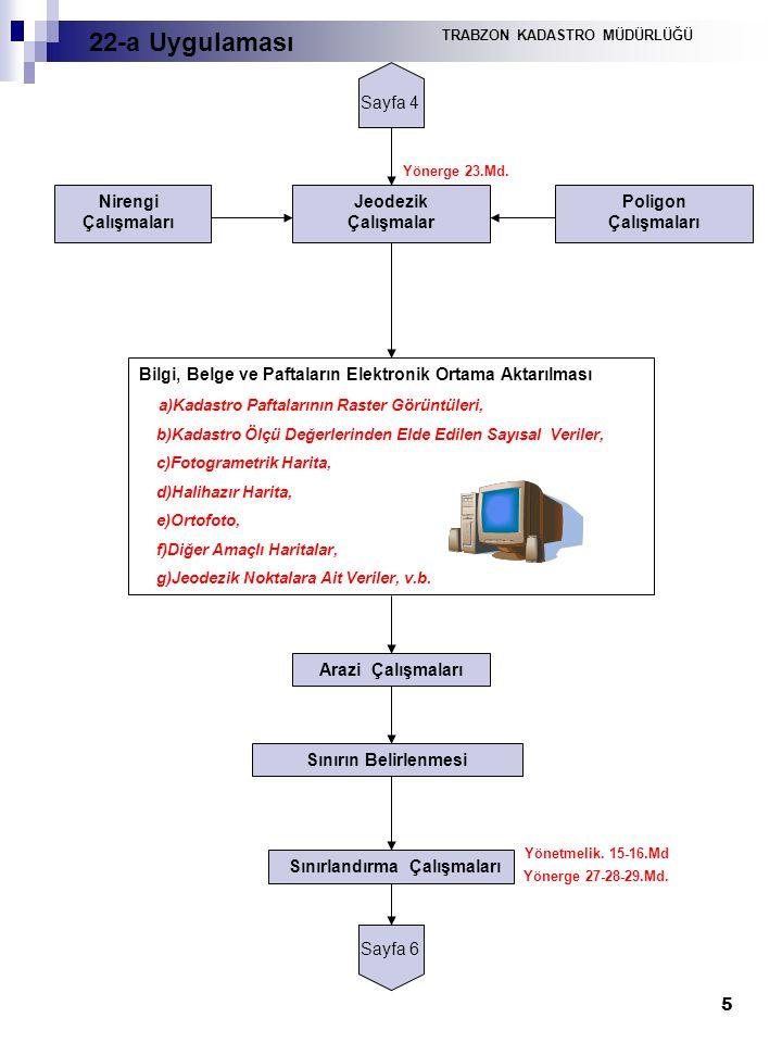 5 Sayfa 4 Jeodezik Çalışmalar Nirengi Çalışmaları Poligon Çalışmaları Yönerge 23.Md. Bilgi, Belge ve Paftaların Elektronik Ortama Aktarılması a)Kadast