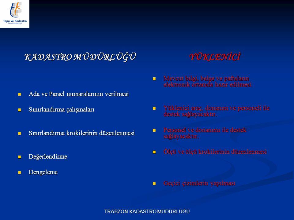 TRABZON KADASTRO MÜDÜRLÜĞÜ KADASTRO MÜDÜRLÜĞÜ Plan Aplikasyonu ve ölçü krokilerinin bütünlenmesi Plan Aplikasyonu ve ölçü krokilerinin bütünlenmesi Ada raporlarının hazırlanması Ada raporlarının hazırlanması Uygulama tutanaklarının hazırlanması Uygulama tutanaklarının hazırlanması İtirazların komisyon tarafından incelenmesi İtirazların komisyon tarafından incelenmesi YÜKLENİCİ Yüzölçümü hesapları ve karşılaştırma Aplikasyon ve ölçü krokilerinin bütünlenmesi işlemlerinde teknik destek sağlayacaktır.