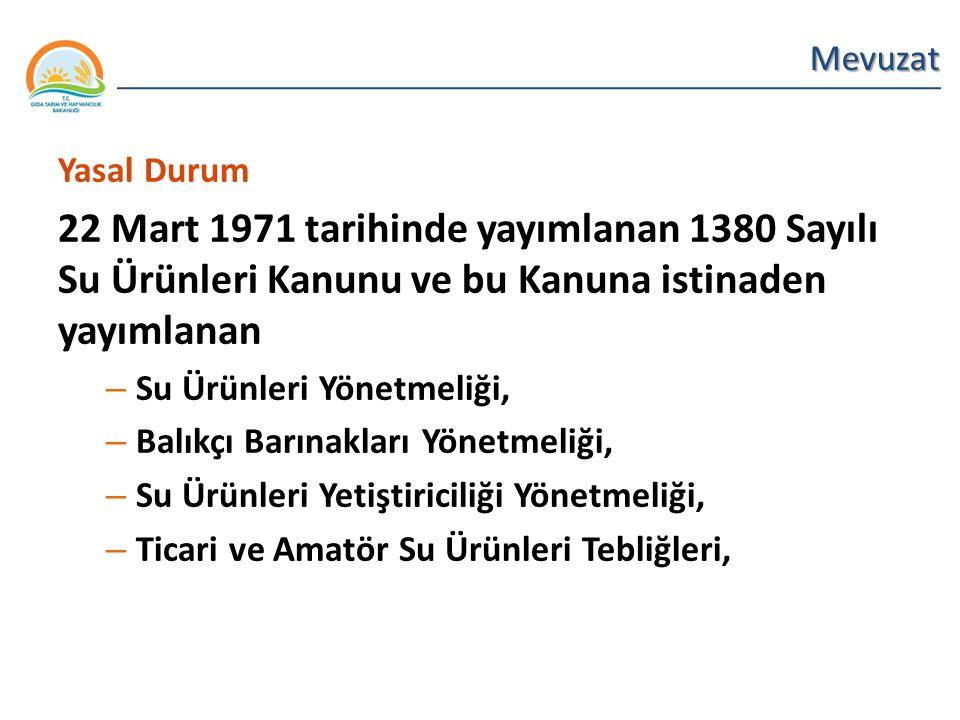 Balıkçılık ve Su Ürünleri Genel Müdürlüğü Mevuzat Yasal Durum 22 Mart 1971 tarihinde yayımlanan 1380 Sayılı Su Ürünleri Kanunu ve bu Kanuna istinaden
