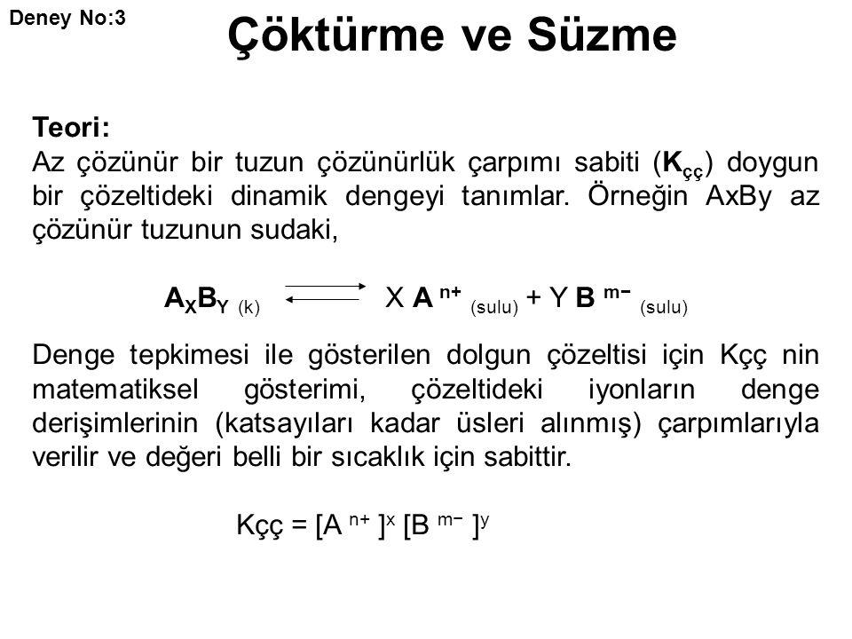 Deney No:3 Teori: Az çözünür bir tuzun çözünürlük çarpımı sabiti (K çç ) doygun bir çözeltideki dinamik dengeyi tanımlar.