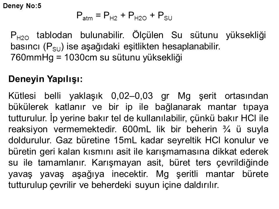 Deney No:5 P H2O tablodan bulunabilir.