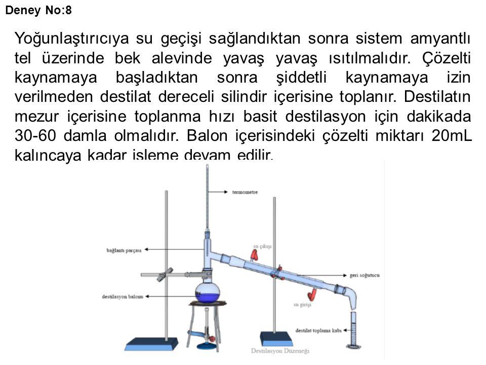 Yoğunlaştırıcıya su geçişi sağlandıktan sonra sistem amyantlı tel üzerinde bek alevinde yavaş yavaş ısıtılmalıdır.