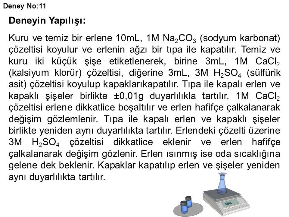 Deney No:11 Deneyin Yapılışı: Kuru ve temiz bir erlene 10mL, 1M Na 2 CO 3 (sodyum karbonat) çözeltisi koyulur ve erlenin ağzı bir tıpa ile kapatılır.