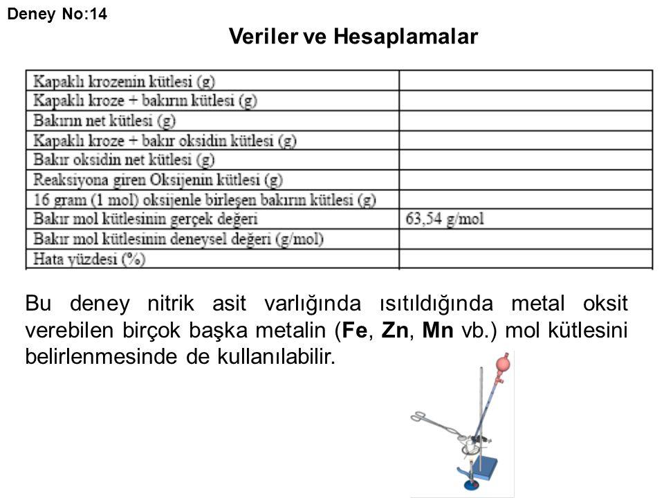 Veriler ve Hesaplamalar Deney No:14 Bu deney nitrik asit varlığında ısıtıldığında metal oksit verebilen birçok başka metalin (Fe, Zn, Mn vb.) mol kütlesini belirlenmesinde de kullanılabilir.