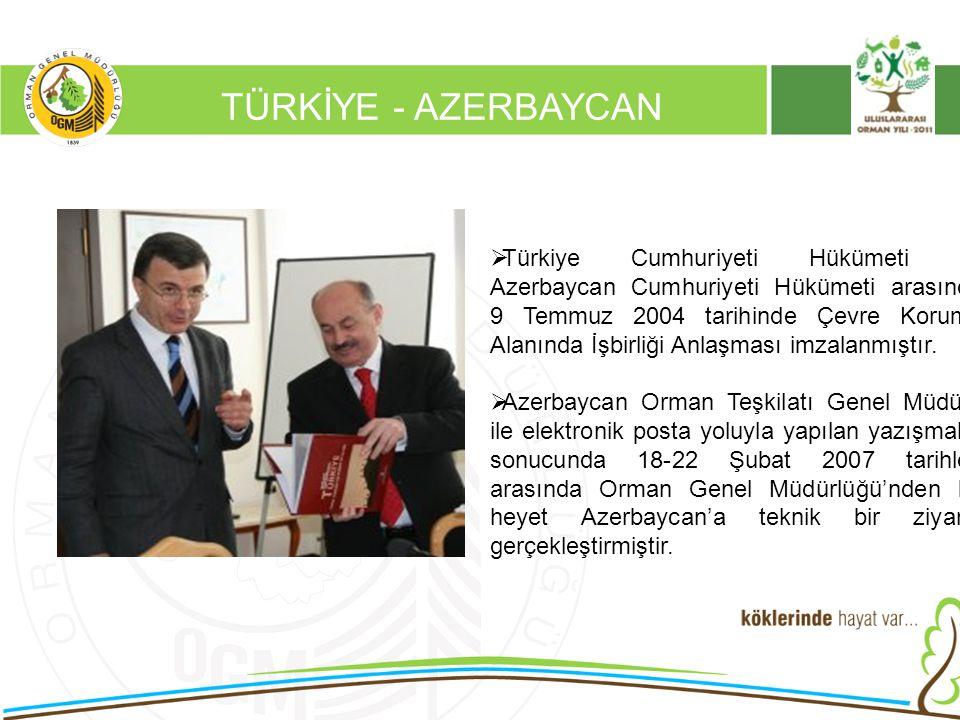 16/12/2010 Kurumsal Kimlik 2 TÜRKİYE - AZERBAYCAN  Türkiye Cumhuriyeti Hükümeti ile Azerbaycan Cumhuriyeti Hükümeti arasında 9 Temmuz 2004 tarihinde
