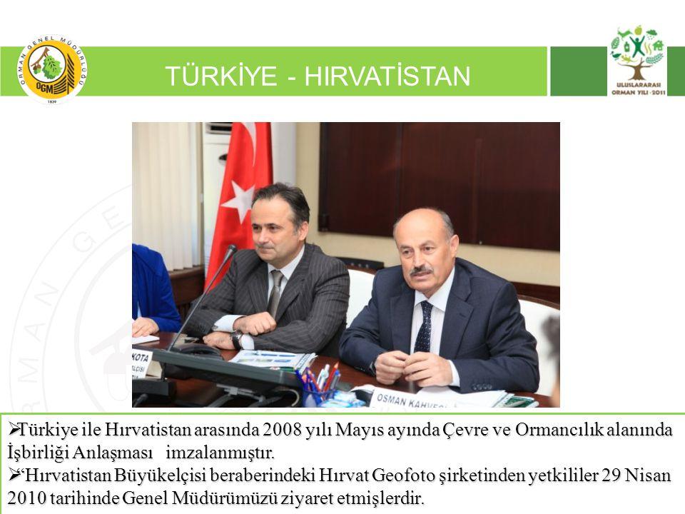 16/12/2010 Kurumsal Kimlik 2 TÜRKİYE - HIRVATİSTAN  Türkiye ile Hırvatistan arasında 2008 yılı Mayıs ayında Çevre ve Ormancılık alanında İşbirliği An