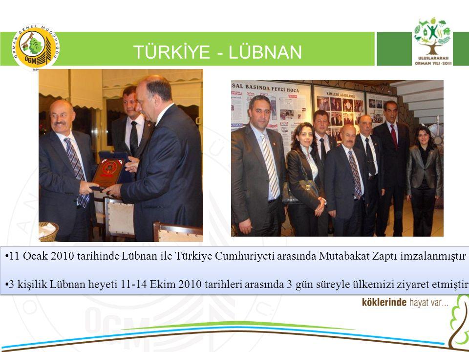 16/12/2010 Kurumsal Kimlik 2 TÜRKİYE - LÜBNAN 11 Ocak 2010 tarihinde Lübnan ile Türkiye Cumhuriyeti arasında Mutabakat Zaptı imzalanmıştır 3 kişilik L