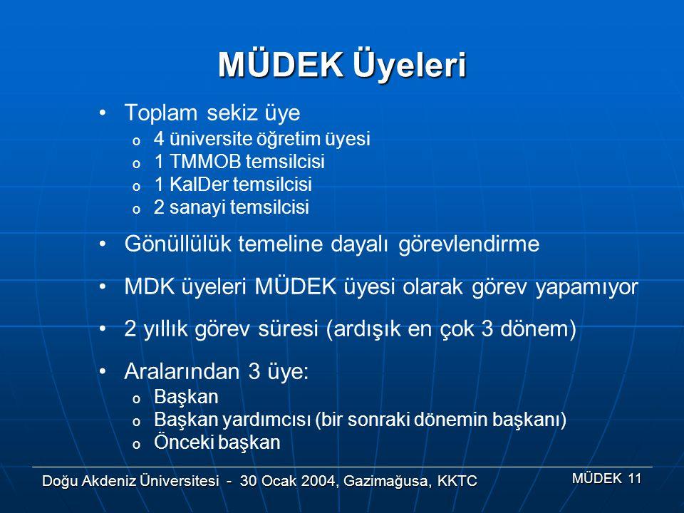 Doğu Akdeniz Üniversitesi - 30 Ocak 2004, Gazimağusa, KKTC MÜDEK 11 MÜDEK Üyeleri Toplam sekiz üye o 4 üniversite öğretim üyesi o 1 TMMOB temsilcisi o