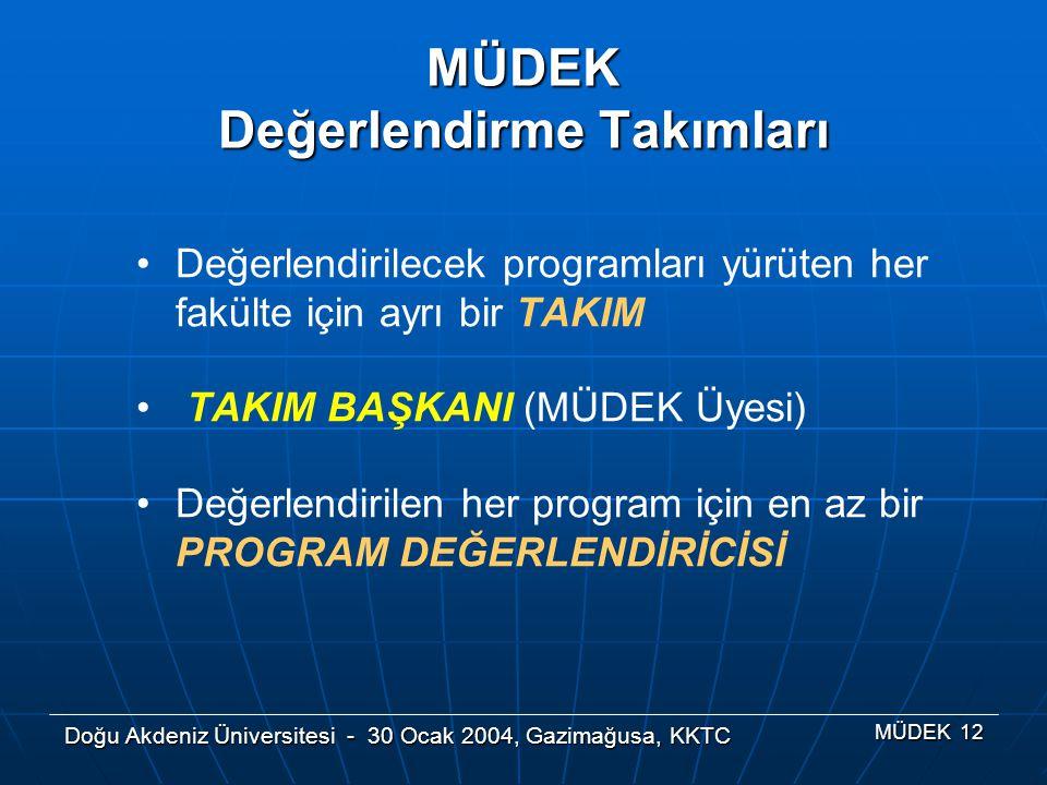 Doğu Akdeniz Üniversitesi - 30 Ocak 2004, Gazimağusa, KKTC MÜDEK 12 MÜDEK Değerlendirme Takımları Değerlendirilecek programları yürüten her fakülte iç