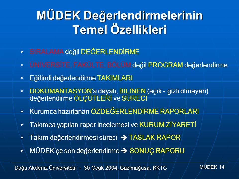 Doğu Akdeniz Üniversitesi - 30 Ocak 2004, Gazimağusa, KKTC MÜDEK 14 MÜDEK Değerlendirmelerinin Temel Özellikleri SIRALAMA değil DEĞERLENDİRME ÜNİVERSİ