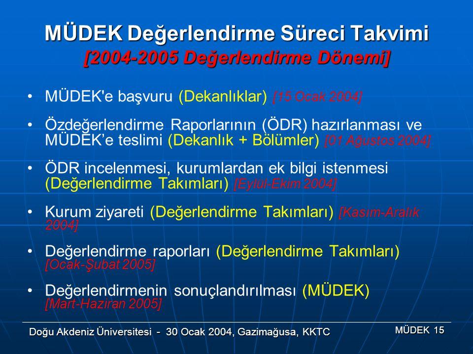 Doğu Akdeniz Üniversitesi - 30 Ocak 2004, Gazimağusa, KKTC MÜDEK 15 MÜDEK Değerlendirme Süreci Takvimi [2004-2005 Değerlendirme Dönemi] MÜDEK'e başvur