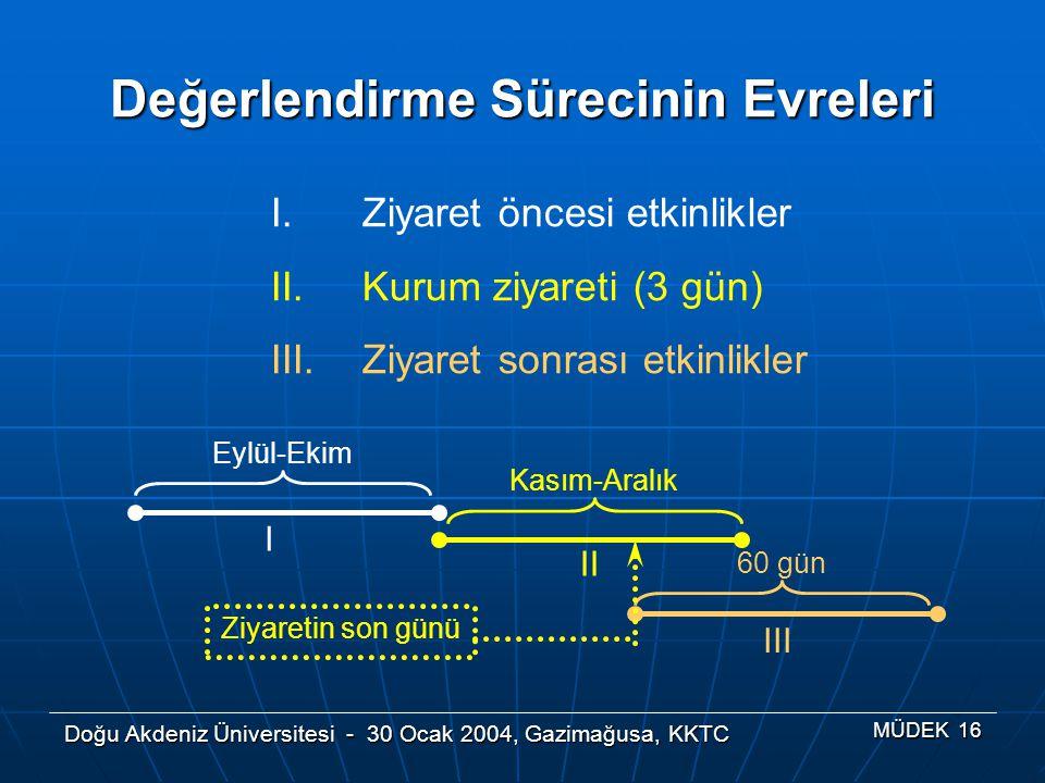 Doğu Akdeniz Üniversitesi - 30 Ocak 2004, Gazimağusa, KKTC MÜDEK 16 Değerlendirme Sürecinin Evreleri I.Ziyaret öncesi etkinlikler II.Kurum ziyareti (3