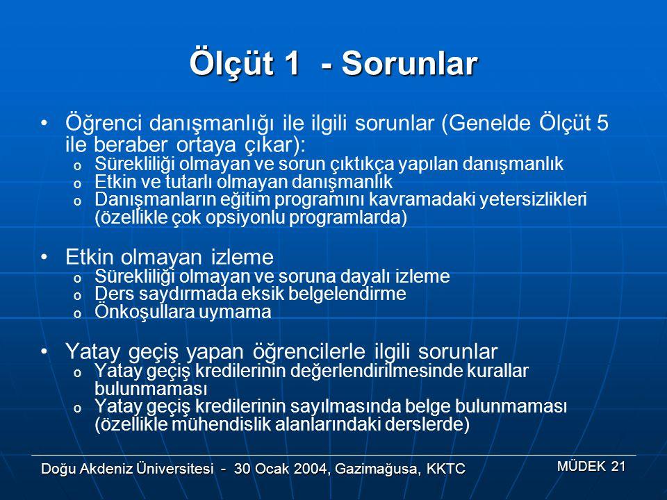 Doğu Akdeniz Üniversitesi - 30 Ocak 2004, Gazimağusa, KKTC MÜDEK 21 Ölçüt 1 - Sorunlar Öğrenci danışmanlığı ile ilgili sorunlar (Genelde Ölçüt 5 ile b
