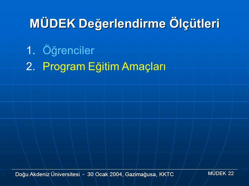 Doğu Akdeniz Üniversitesi - 30 Ocak 2004, Gazimağusa, KKTC MÜDEK 22 MÜDEK Değerlendirme Ölçütleri 1.Öğrenciler 2.Program Eğitim Amaçları
