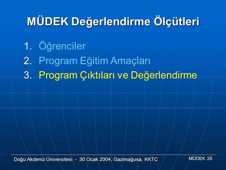 Doğu Akdeniz Üniversitesi - 30 Ocak 2004, Gazimağusa, KKTC MÜDEK 25 MÜDEK Değerlendirme Ölçütleri 1.Öğrenciler 2.Program Eğitim Amaçları 3.Program Çık