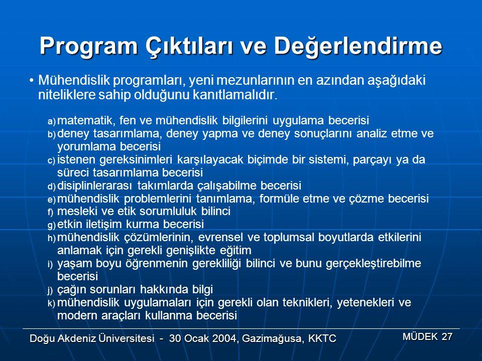 Doğu Akdeniz Üniversitesi - 30 Ocak 2004, Gazimağusa, KKTC MÜDEK 27 Program Çıktıları ve Değerlendirme Mühendislik programları, yeni mezunlarının en a