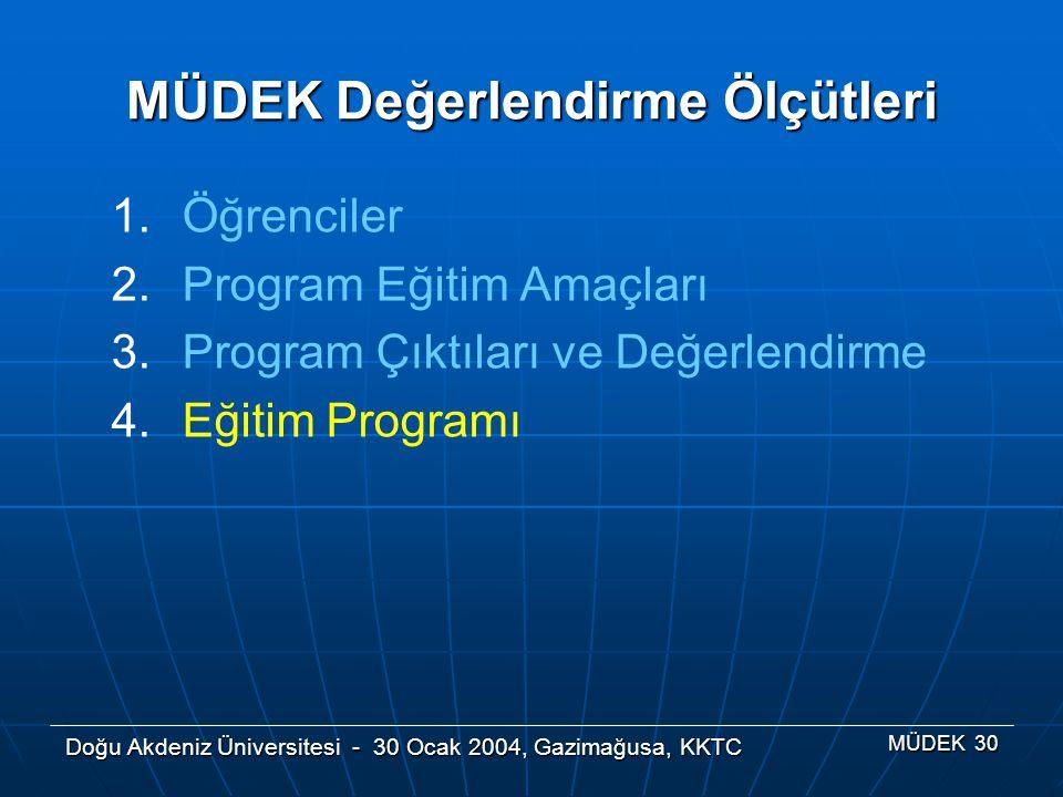 Doğu Akdeniz Üniversitesi - 30 Ocak 2004, Gazimağusa, KKTC MÜDEK 30 MÜDEK Değerlendirme Ölçütleri 1.Öğrenciler 2.Program Eğitim Amaçları 3.Program Çık