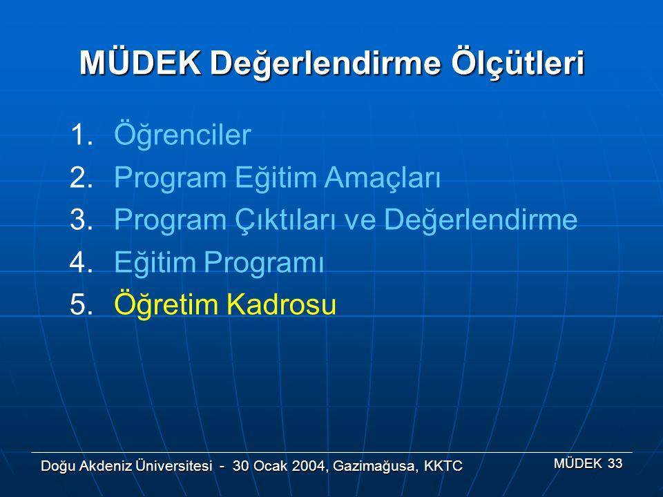 Doğu Akdeniz Üniversitesi - 30 Ocak 2004, Gazimağusa, KKTC MÜDEK 33 MÜDEK Değerlendirme Ölçütleri 1.Öğrenciler 2.Program Eğitim Amaçları 3.Program Çık