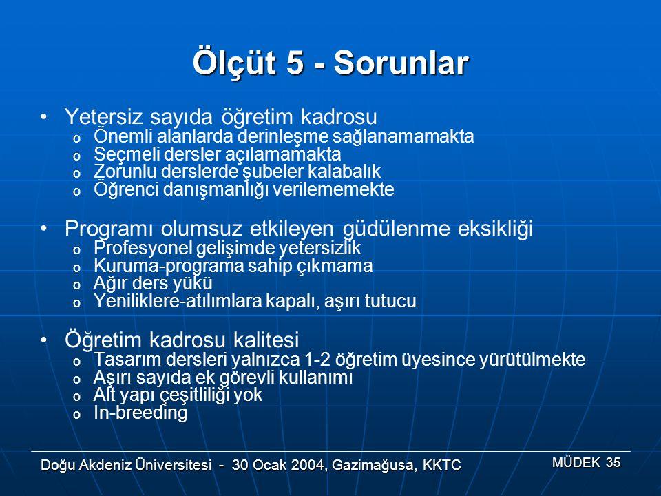 Doğu Akdeniz Üniversitesi - 30 Ocak 2004, Gazimağusa, KKTC MÜDEK 35 Ölçüt 5 - Sorunlar Yetersiz sayıda öğretim kadrosu o Önemli alanlarda derinleşme s