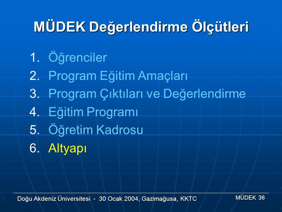 Doğu Akdeniz Üniversitesi - 30 Ocak 2004, Gazimağusa, KKTC MÜDEK 36 MÜDEK Değerlendirme Ölçütleri 1.Öğrenciler 2.Program Eğitim Amaçları 3.Program Çık