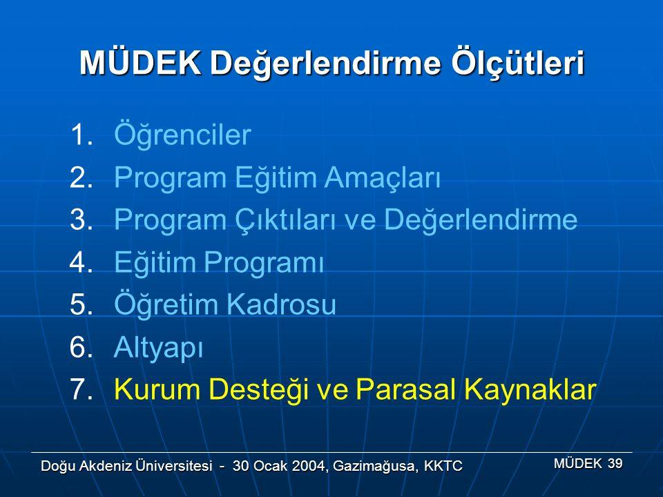 Doğu Akdeniz Üniversitesi - 30 Ocak 2004, Gazimağusa, KKTC MÜDEK 39 MÜDEK Değerlendirme Ölçütleri 1.Öğrenciler 2.Program Eğitim Amaçları 3.Program Çık