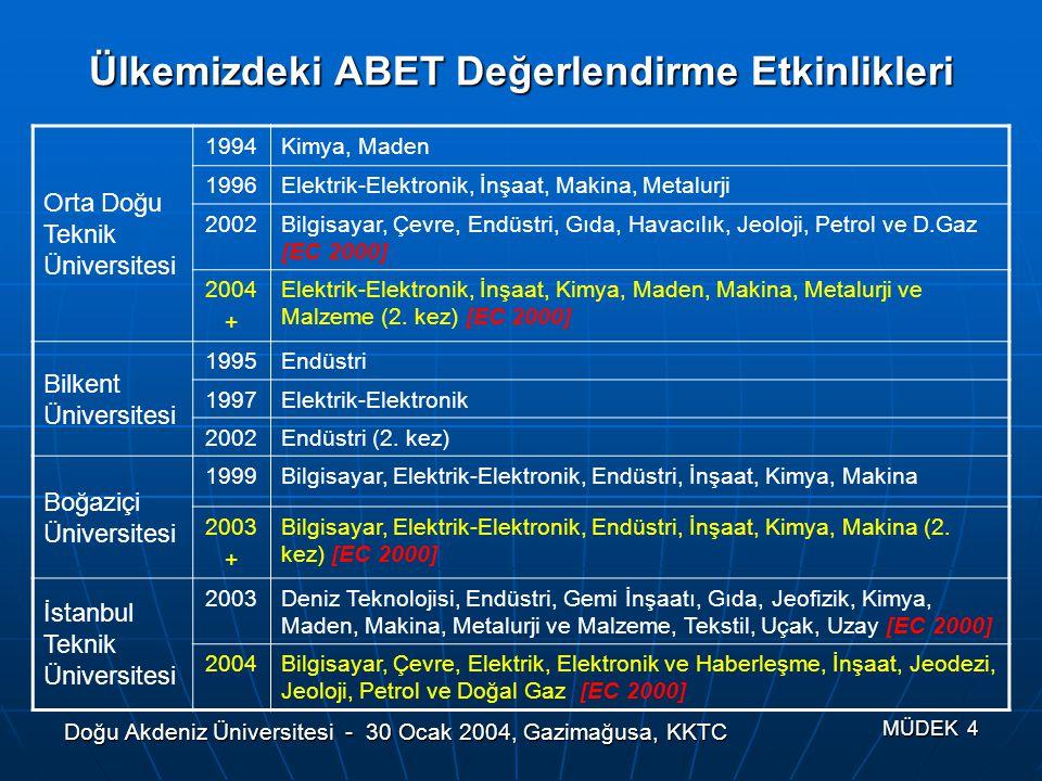 Doğu Akdeniz Üniversitesi - 30 Ocak 2004, Gazimağusa, KKTC MÜDEK 4 Orta Doğu Teknik Üniversitesi 1994Kimya, Maden 1996Elektrik-Elektronik, İnşaat, Mak