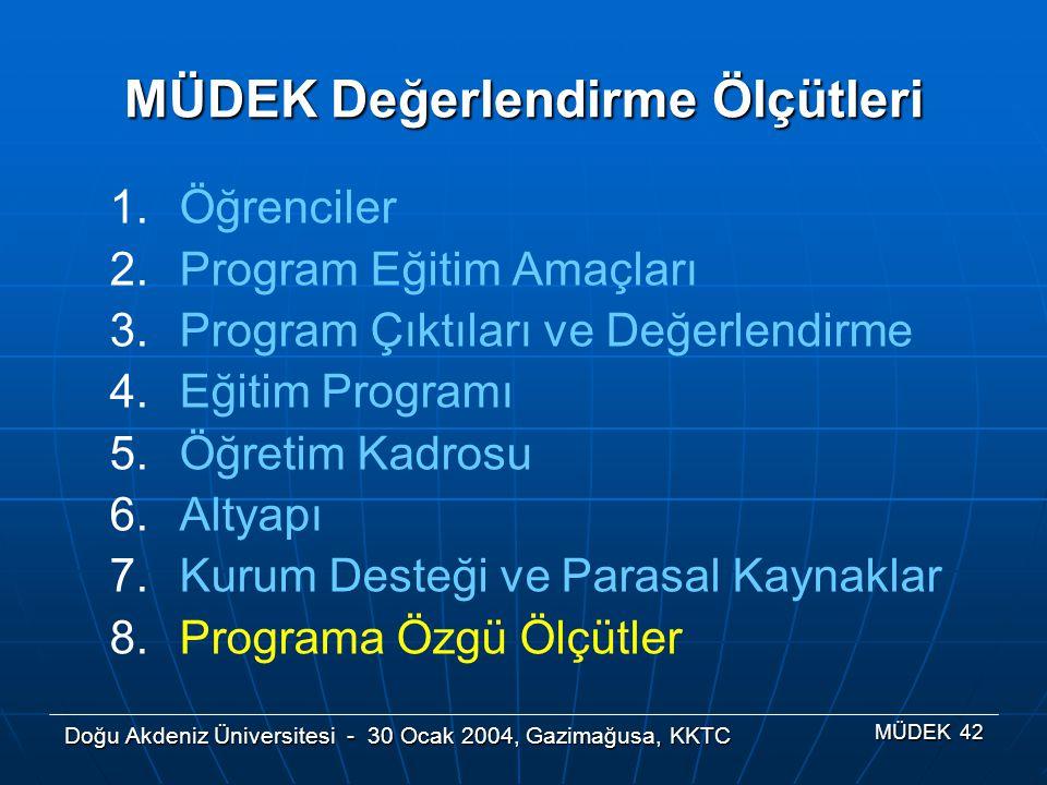 Doğu Akdeniz Üniversitesi - 30 Ocak 2004, Gazimağusa, KKTC MÜDEK 42 MÜDEK Değerlendirme Ölçütleri 1.Öğrenciler 2.Program Eğitim Amaçları 3.Program Çık