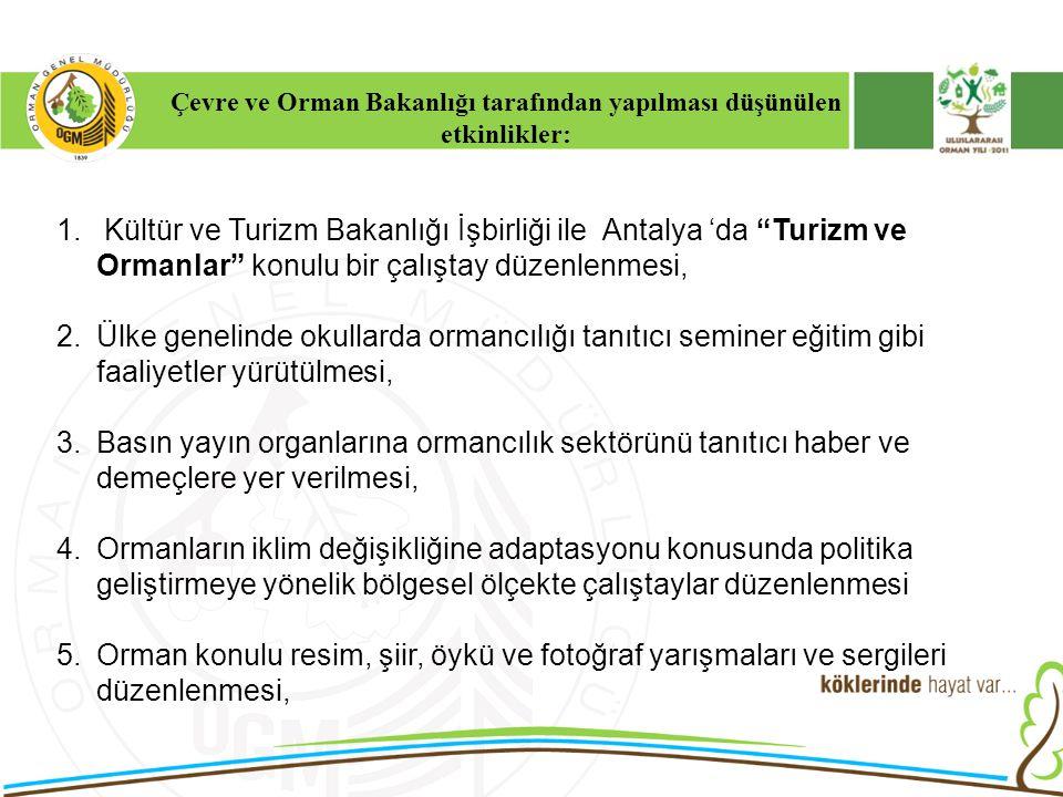 """Çevre ve Orman Bakanlığı tarafından yapılması düşünülen etkinlikler: 1. Kültür ve Turizm Bakanlığı İşbirliği ile Antalya 'da """"Turizm ve Ormanlar"""" konu"""