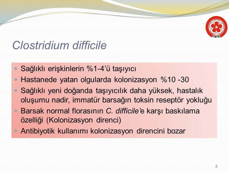 19 Clostridium difficile: Tedavi Hafif vakada sorumlu antibiyotiğin kesilmesi/değiştirilmesi ile %25 hastada yanıt Sıvı elektrolit kaybının yerine konması