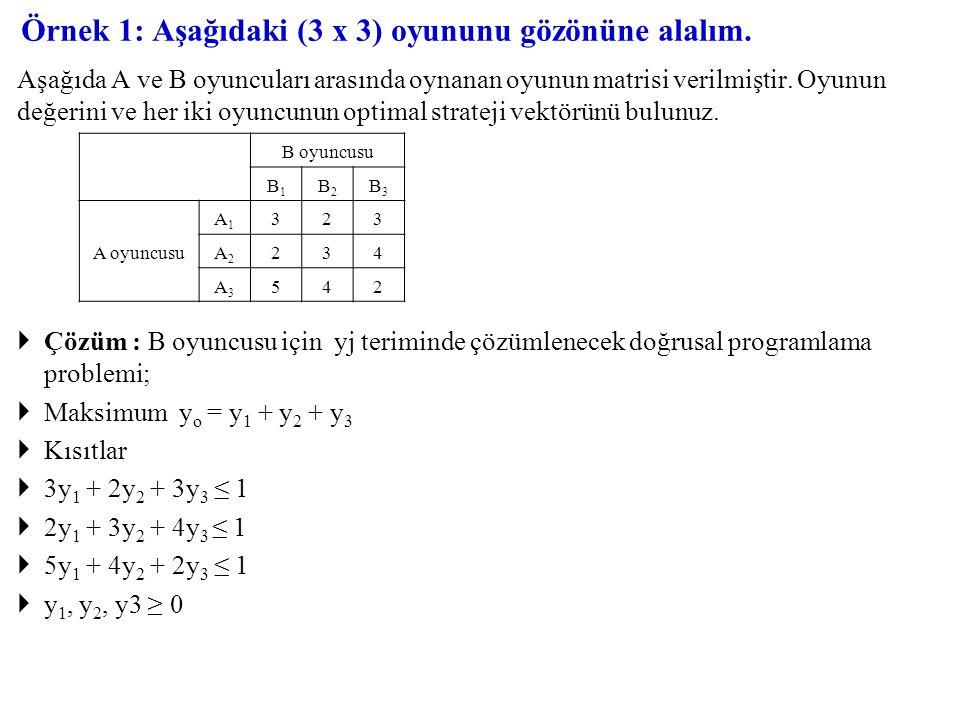 Örnek 1: Aşağıdaki (3 x 3) oyununu gözönüne alalım. Aşağıda A ve B oyuncuları arasında oynanan oyunun matrisi verilmiştir. Oyunun değerini ve her iki
