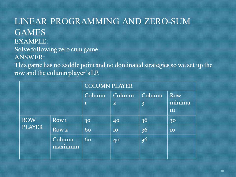 LINEAR PROGRAMMING AND ZERO-SUM GAMES EXAMPLE: Solve following zero sum game. ANSWER: This game has no saddle point and no dominated strategies so we