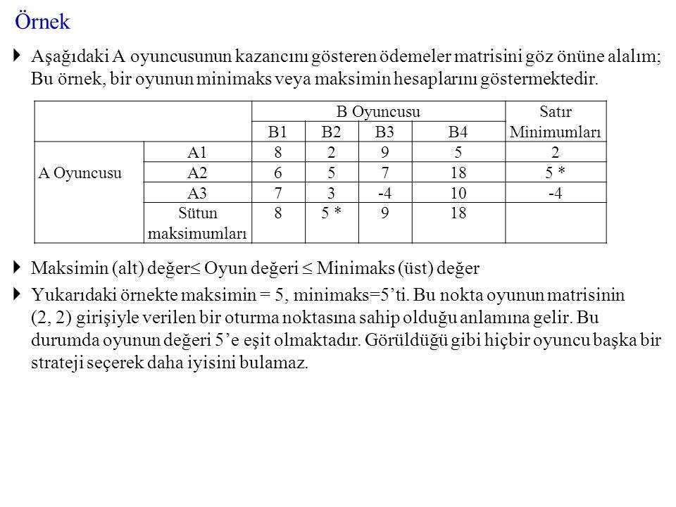 Örnek  Aşağıdaki A oyuncusunun kazancını gösteren ödemeler matrisini göz önüne alalım; Bu örnek, bir oyunun minimaks veya maksimin hesaplarını göstermektedir.