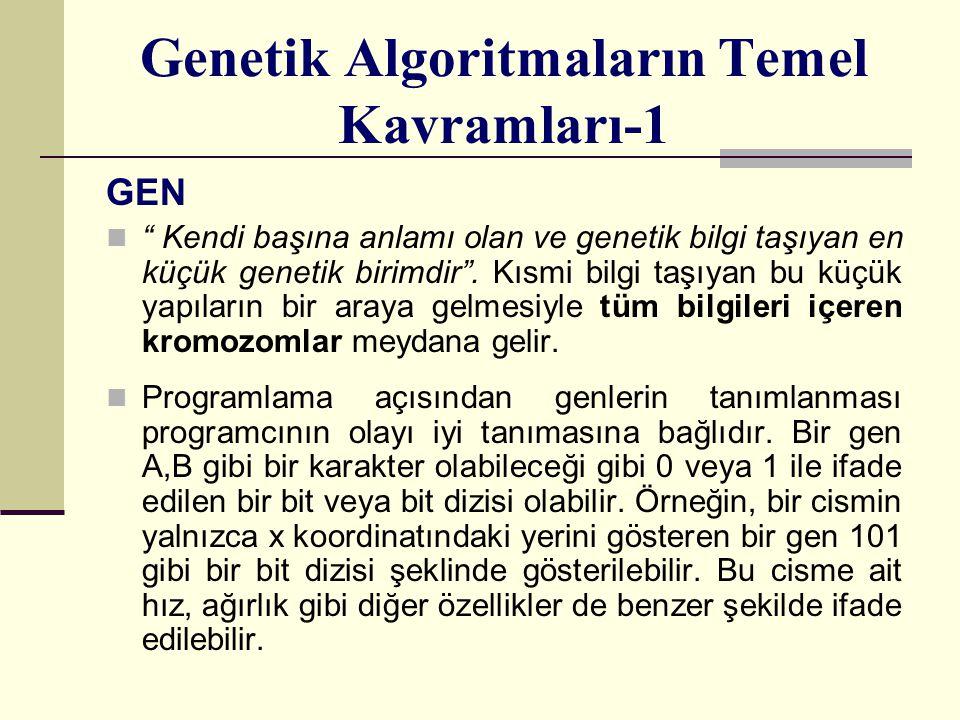 Genetik Algoritmaların Temel Kavramları-1 GEN Kendi başına anlamı olan ve genetik bilgi taşıyan en küçük genetik birimdir .