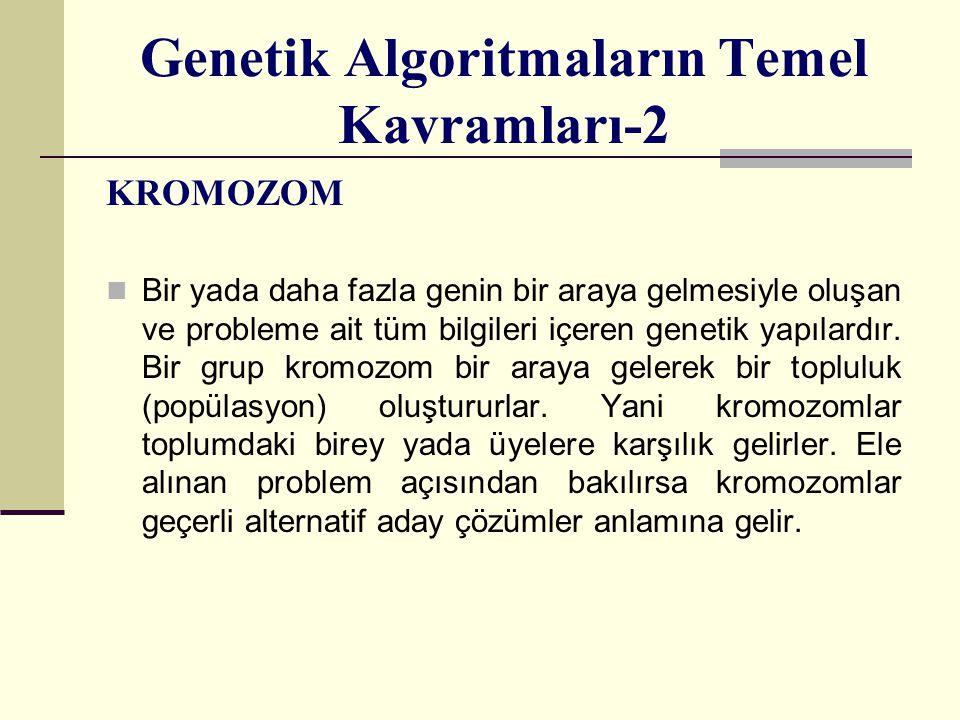 Genetik Algoritmaların Temel Kavramları-2 KROMOZOM Bir yada daha fazla genin bir araya gelmesiyle oluşan ve probleme ait tüm bilgileri içeren genetik