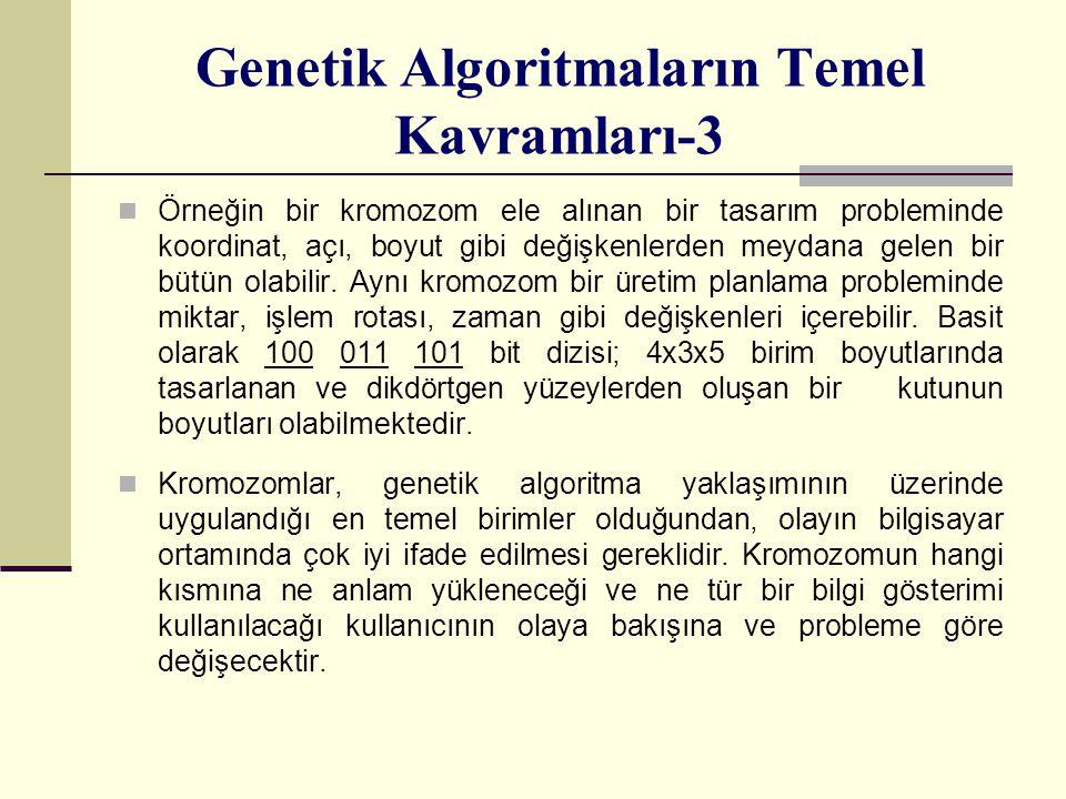 Genetik Algoritmaların Temel Kavramları-3 Örneğin bir kromozom ele alınan bir tasarım probleminde koordinat, açı, boyut gibi değişkenlerden meydana gelen bir bütün olabilir.