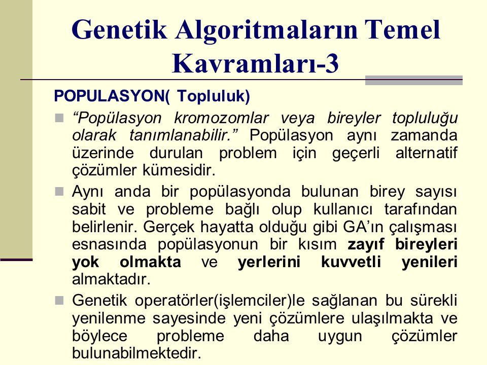 Genetik Algoritmaların Temel Kavramları-3 POPULASYON( Topluluk) Popülasyon kromozomlar veya bireyler topluluğu olarak tanımlanabilir. Popülasyon aynı zamanda üzerinde durulan problem için geçerli alternatif çözümler kümesidir.