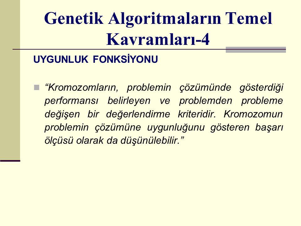 Genetik Algoritmaların Temel Kavramları-4 UYGUNLUK FONKSİYONU Kromozomların, problemin çözümünde gösterdiği performansı belirleyen ve problemden probleme değişen bir değerlendirme kriteridir.